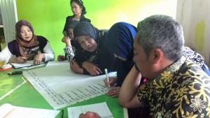 Mengidentifikai jenis-jenis pendataan di desa